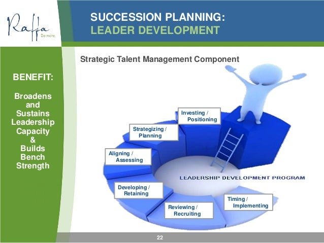 leadership development strategy and succession plan Successful succession planning is a proactive and systematic investment in building a pipeline of leaders within an organization to better understand what it takes to get that investment right, the bridgespan group has launched a long-term research project in which it will explore effective leadership development and succession planning processes.