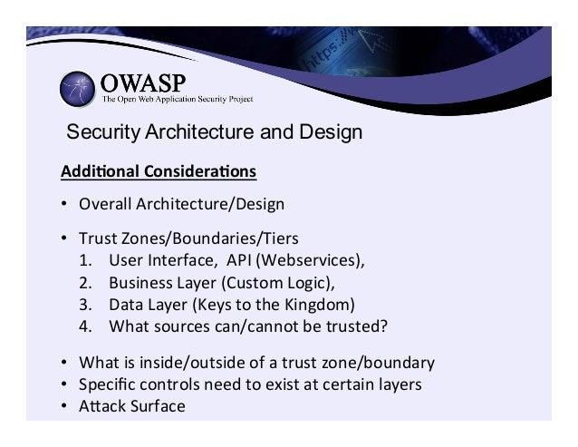 EvoluCon  of  sogware   developement   Makefile   ConCnuous  Security   Unit  tesCng   ConCnuous   insp...