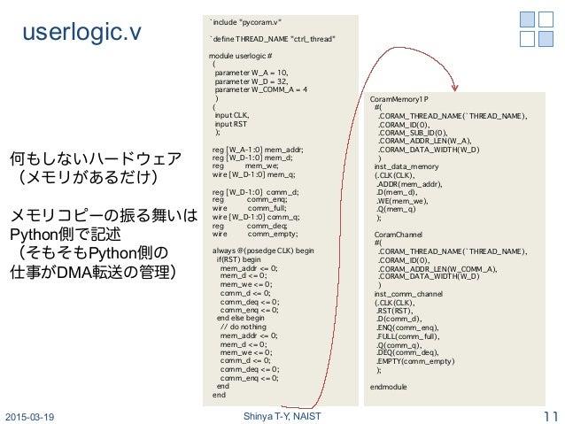 "userlogic.v 2015-03-19 Shinya T-Y, NAIST 11 `include ""pycoram.v""� � `define THREAD_NAME ""ctrl_thread""� � module userlogic ..."