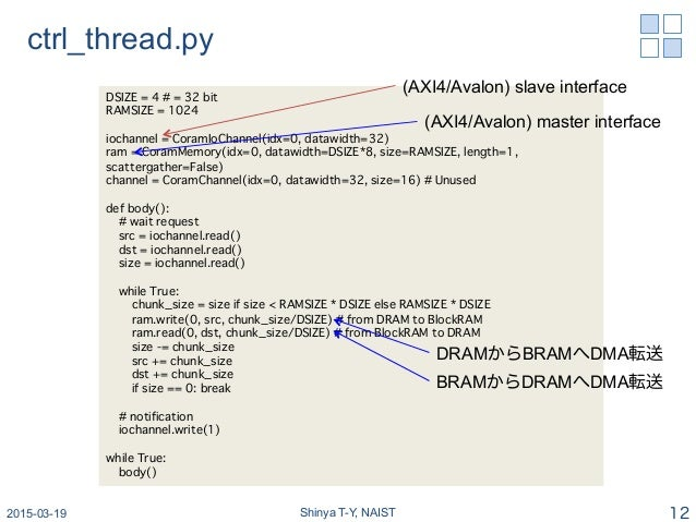 ctrl_thread.py 2015-03-19 Shinya T-Y, NAIST 12 DSIZE = 4 # = 32 bit� RAMSIZE = 1024� � iochannel = CoramIoChannel(idx=0, d...