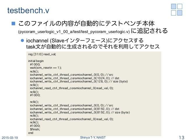 testbench.v n このファイルの内容が自動的にテストベンチ本体 (pycoram_userlogic_v1_00_a/test/test_pycoram_userlogic.v) に追記される l iochannel (Sla...