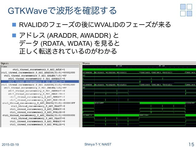 GTKWaveで波形を確認する 2015-03-19 Shinya T-Y, NAIST 15 n RVALIDのフェーズの後にWVALIDのフェーズが来る n アドレス (ARADDR, AWADDR) と データ (RDATA, W...