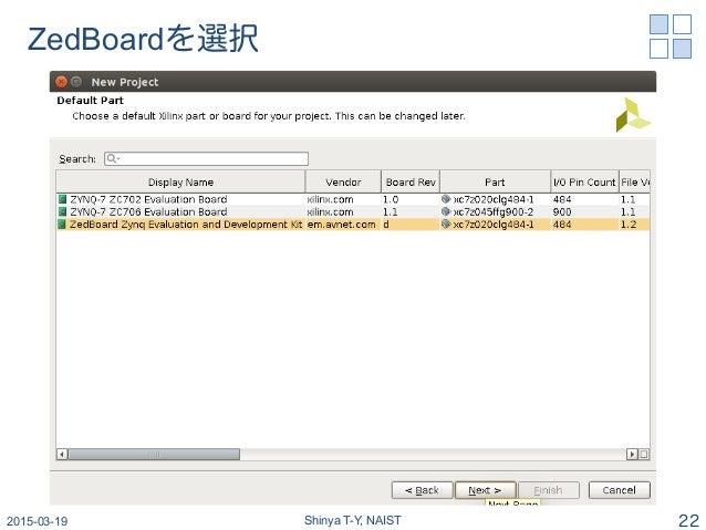 ZedBoardを選択 2015-03-19 Shinya T-Y, NAIST 22