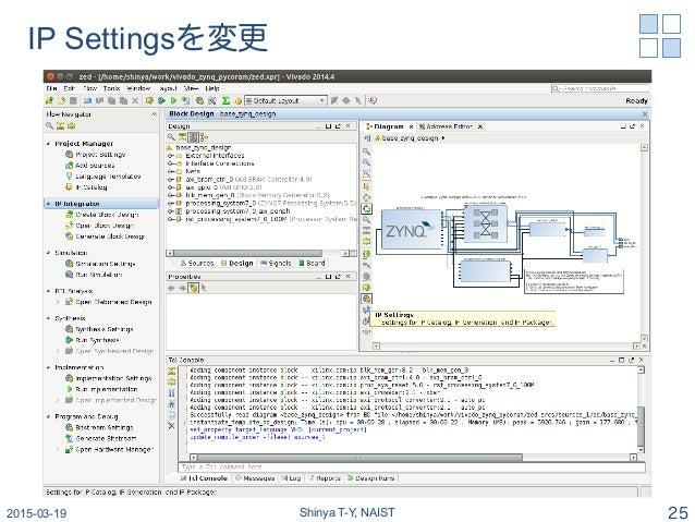 IP Settingsを変更 2015-03-19 Shinya T-Y, NAIST 25