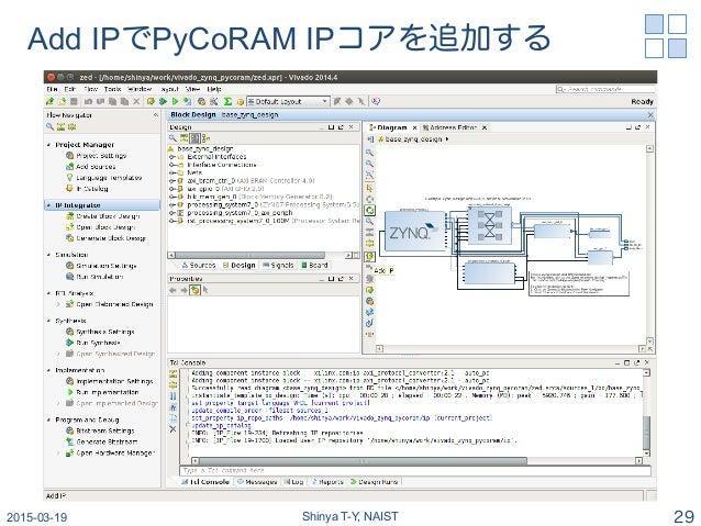 Add IPでPyCoRAM IPコアを追加する 2015-03-19 Shinya T-Y, NAIST 29