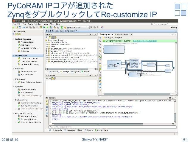 PyCoRAM IPコアが追加された ZynqをダブルクリックしてRe-customize IP 2015-03-19 Shinya T-Y, NAIST 31