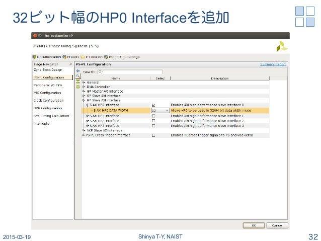 32ビット幅のHP0 Interfaceを追加 2015-03-19 Shinya T-Y, NAIST 32
