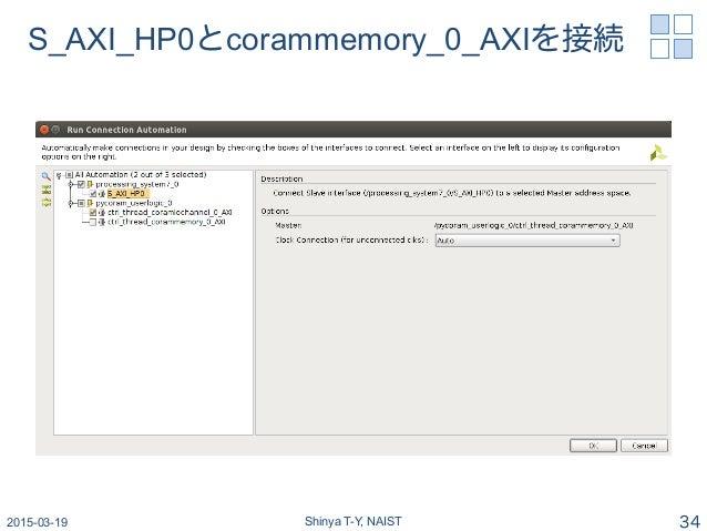 S_AXI_HP0とcorammemory_0_AXIを接続 2015-03-19 Shinya T-Y, NAIST 34
