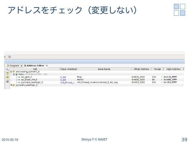 アドレスをチェック(変更しない) 2015-03-19 Shinya T-Y, NAIST 39