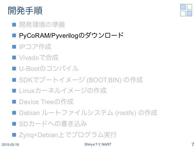 開発手順 n 開発環境の準備 n PyCoRAM/Pyverilogのダウンロード n IPコア作成 n Vivadoで合成 n U-Bootのコンパイル n SDKでブートイメージ (BOOT.BIN) の作成 n...