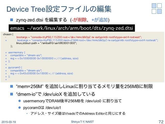 "Device Tree設定ファイルの編集 n zynq-zed.dtsi を編集する (-が削除,+が追加) n ""mem=256M"" を追加しLinuxに割り当てるメモリ量を256MBに制限 n ""dmem-io""で /dev/u..."