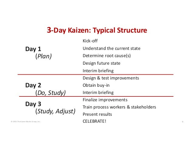5day kaizen event typical structure day 1 2 plan day case study