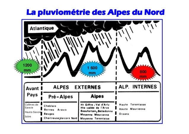 Panorama des fili res agricoles en pays de savoie par for Chambre agriculture nord