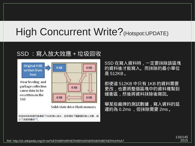 116/147 2015 High Concurrent Write?(Hotspot:UPDATE) Ref: http://www.slideshare.net/denishpatel/deploying-maximum-ha-archit...