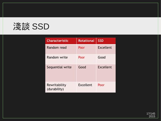 17/147 2015 淺談 SSD