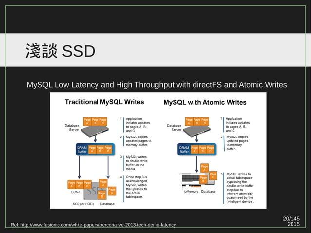 20/147 2015 淺談 SSD Ref: http://www.fusionio.com/white-papers/perconalive-2013-tech-demo-latency MySQL Low Latency and High...
