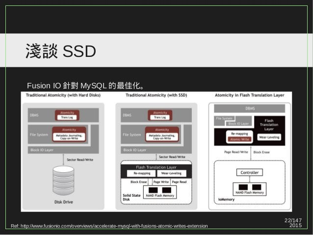 22/147 2015 淺談 SSD Ref: http://www.fusionio.com/overviews/accelerate-mysql-with-fusions-atomic-writes-extension Fusion IO ...