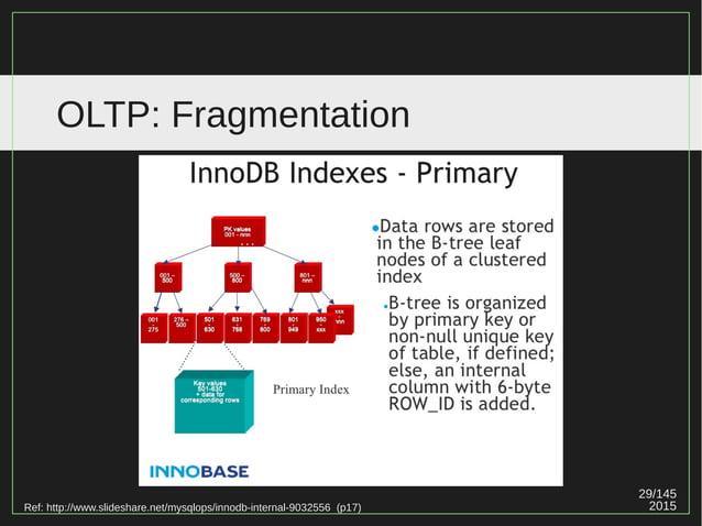 29/147 2015 OLTP: Fragmentation Ref: http://www.slideshare.net/mysqlops/innodb-internal-9032556 (p17)