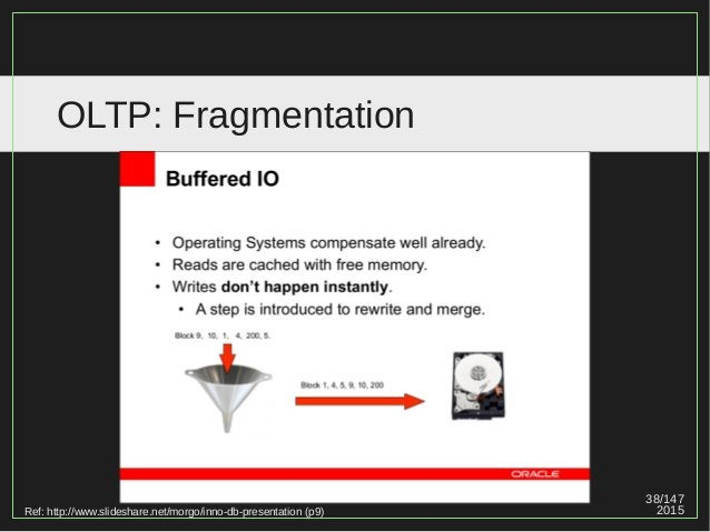 38/147 2015 OLTP: Fragmentation Ref: http://www.slideshare.net/morgo/inno-db-presentation (p9)