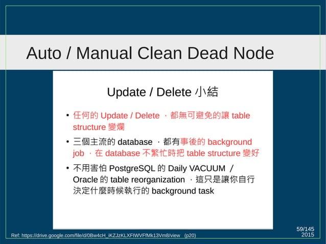 2015 59/147 Auto / Manual Clean Dead Node Ref: https://drive.google.com/file/d/0Bw4cH_iKZJzKLXFIWVFfMk13Vm8/view (p20)