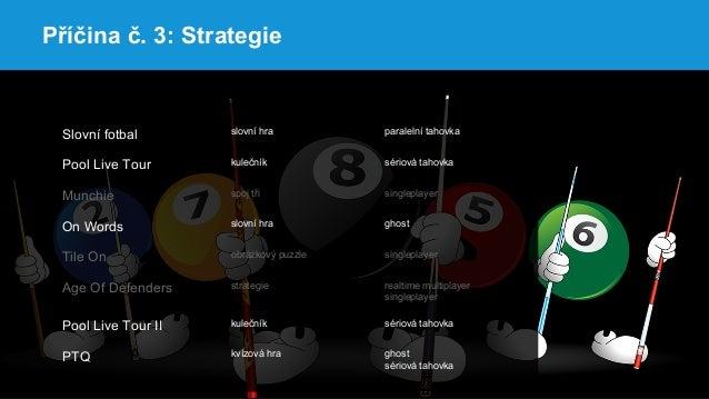 Příčina č. 4: Technologie ● vlastní vs. externí herní server ● vlastní vs. externí analytika ● virtualizace vs. hosting ● ...
