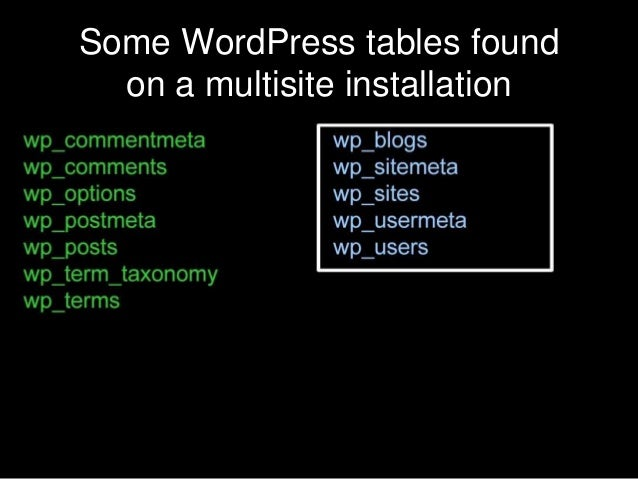 Some WordPress tables found on a multisite installation global tables