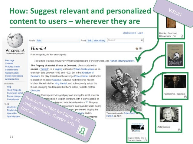 How: Suggest relevant and personalized content to users – wherever they are 11