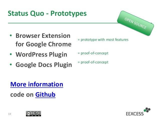 Status Quo - Prototypes • Browser Extension for Google Chrome • WordPress Plugin • Google Docs Plugin 18 = proof-of-concep...