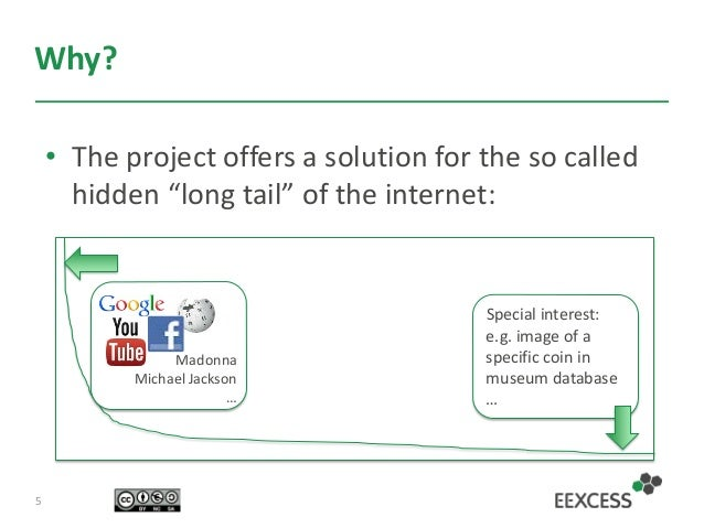 """Why? • The project offers a solution for the so called hidden """"long tail"""" of the internet: 5 Special interest: e.g. image ..."""