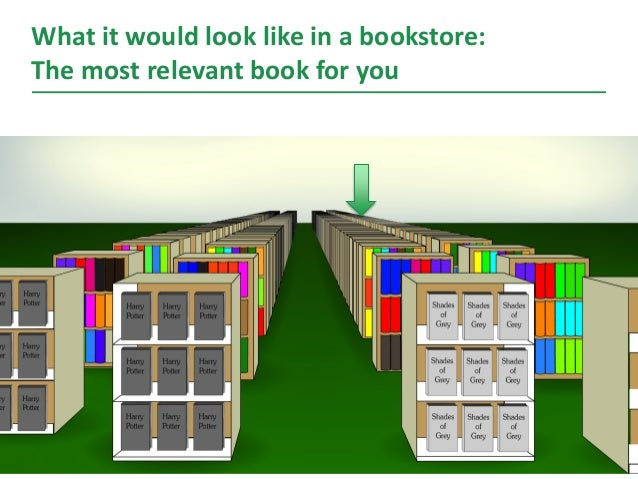 What it would look like in a bookstore: The most relevant book for you 7