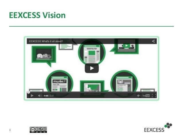 EEXCESS Vision 8