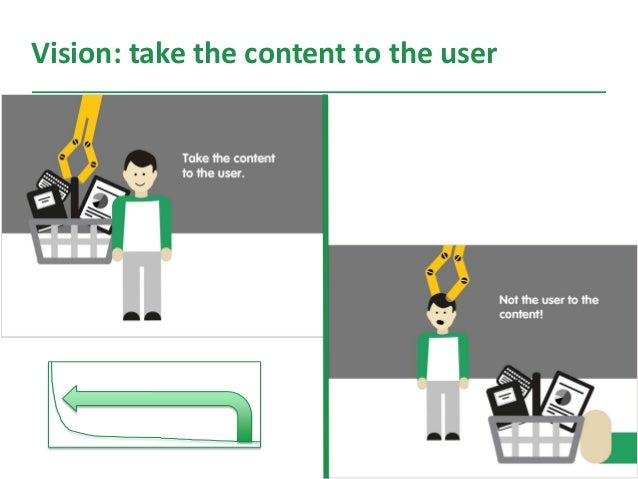 Vision: take the content to the user 9
