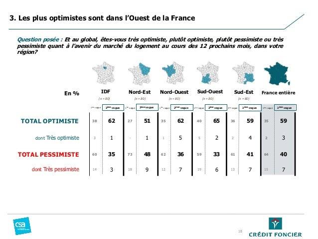 3. Les plus optimistes sont dans l'Ouest de la France 18 Question posée : Et au global, êtes-vous très optimiste, plutôt o...