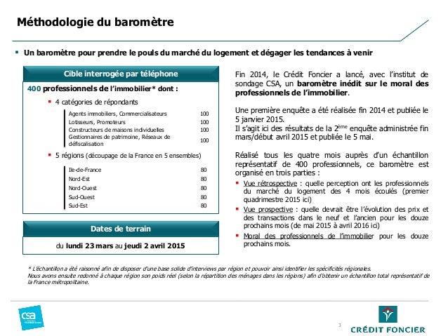 Méthodologie du baromètre 3 Cible interrogée par téléphone 400 professionnels de l'immobilier* dont : Agents immobiliers, ...