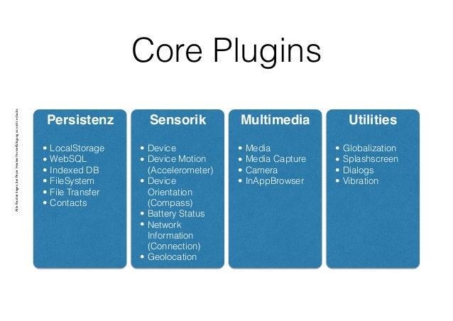 Cross Plattform Apps Mit Visual Studio Und Apache Cordova