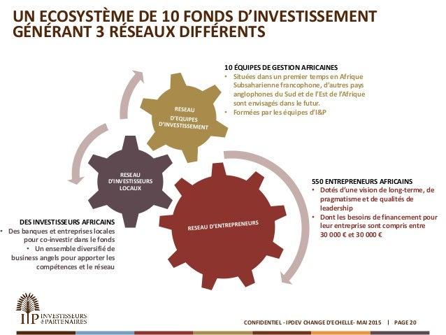 UN ECOSYSTÈME DE 10 FONDS D'INVESTISSEMENT GÉNÉRANT 3 RÉSEAUX DIFFÉRENTS PAGE 20CONFIDENTIEL - IPDEV CHANGE D'ECHELLE- MAI...
