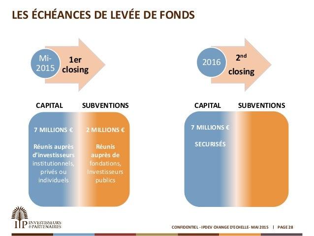 LES ÉCHÉANCES DE LEVÉE DE FONDS PAGE 28CONFIDENTIEL - IPDEV CHANGE D'ECHELLE- MAI 2015 1er closing Mi- 2015 2nd closing 20...