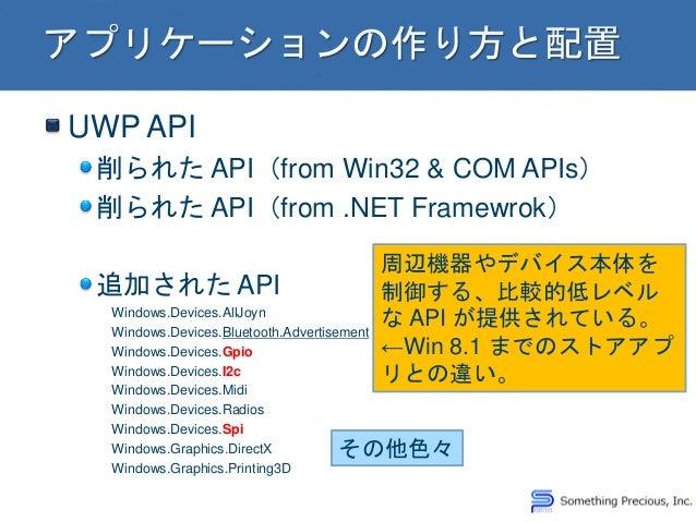 Universal Apps (UWP)