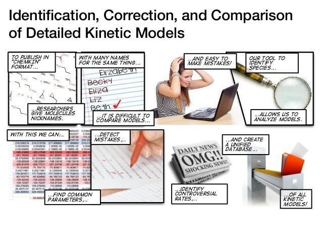 """Identification, Correction, and Comparison of Detailed Kinetic Models ! !"""" ! !"""" # ! !"""" ! ! !"""" ! !""""# $ !"""" ! !"""" ! """" #$ !""""# !..."""