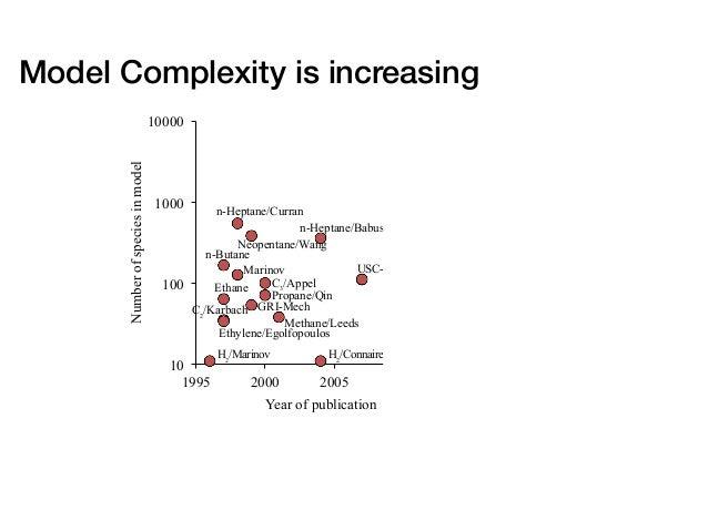 Model Complexity is increasing 2-methylalkanes/Sarathy n-Heptane/Mehl n-Octane/Ji Heptamethylnonane/Westbrook Isobutene/Di...