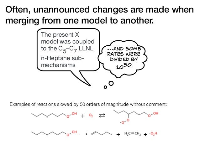 log10(k) @1000K A  (cm3/mol/s) n (T=1K) Ea  (cal/mol) Reference –19.4 4.5E-19 0 5,020 Curran (1998) Discusses but gives...
