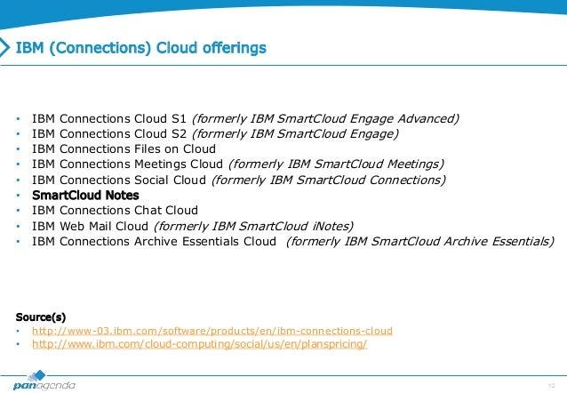 ibm smartcloud meetings plug in mac