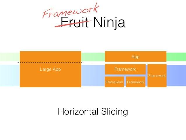 Fruit Ninja Large App Framework Framework Framework Framework App Framework Horizontal Slicing