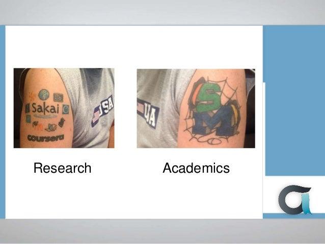 Research Academics