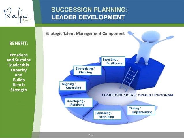 succession planning management concepts Examples of succession planning programs that are being implemented with relative success best describe the principles and significance of this management concept.