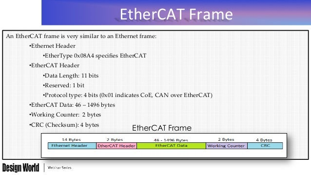 EtherCAT as a Master Machine Control Tool