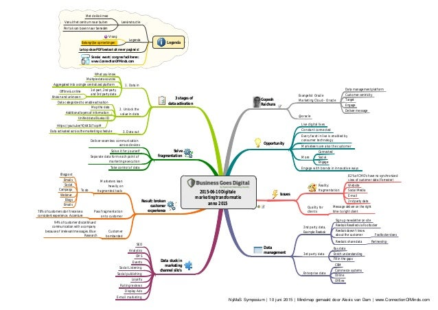 2015-06-10 Digitale marketingtransformatie anno 2015 Gopesh Raichura Evangelist Oracle Marketing Cloud – Oracle Data manag...