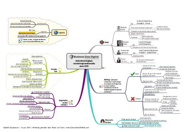 2015-06-10 Digitale marketingtransformatie anno 2015 Panel Mark de Groot Bio Customer Experience Evangelist – Oracle Waar ...