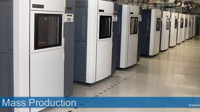 3d Printing Past Present Amp Future