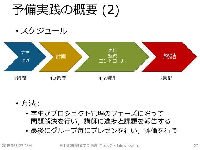 予備実践の概要 (2) • スケジュール • 方法: • 学生がプロジェクト管理のフェーズに沿って 問題解決を行い,講師に進捗と課題を報告する • 最後にグループ毎にプレゼンを行い,評価を行う 2015年6月27,28日 日本情報科教育学会 第...